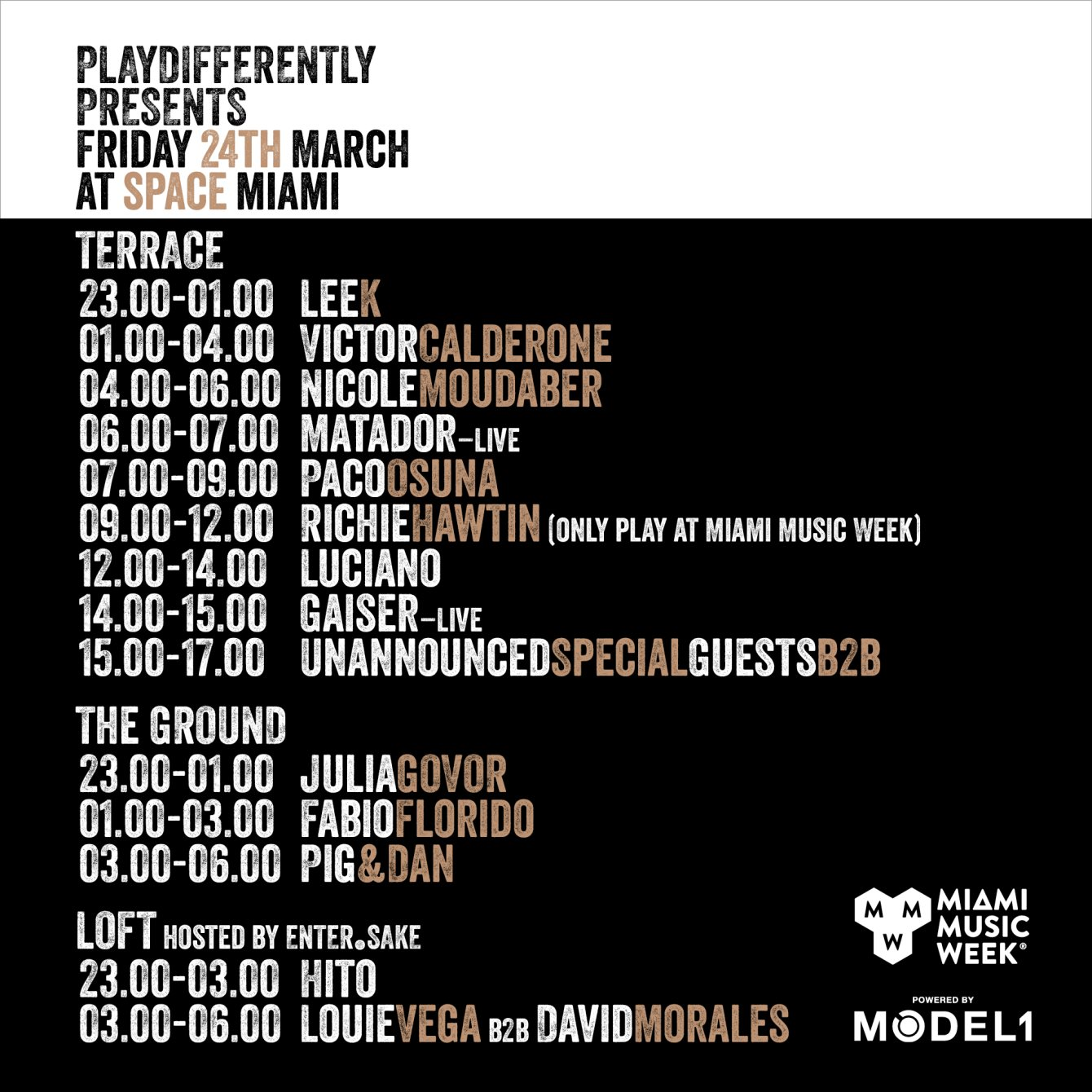 play differently wmc richie hawtin